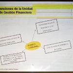 1202 - Folie Aufgaben der Finanzabteilung in CCs
